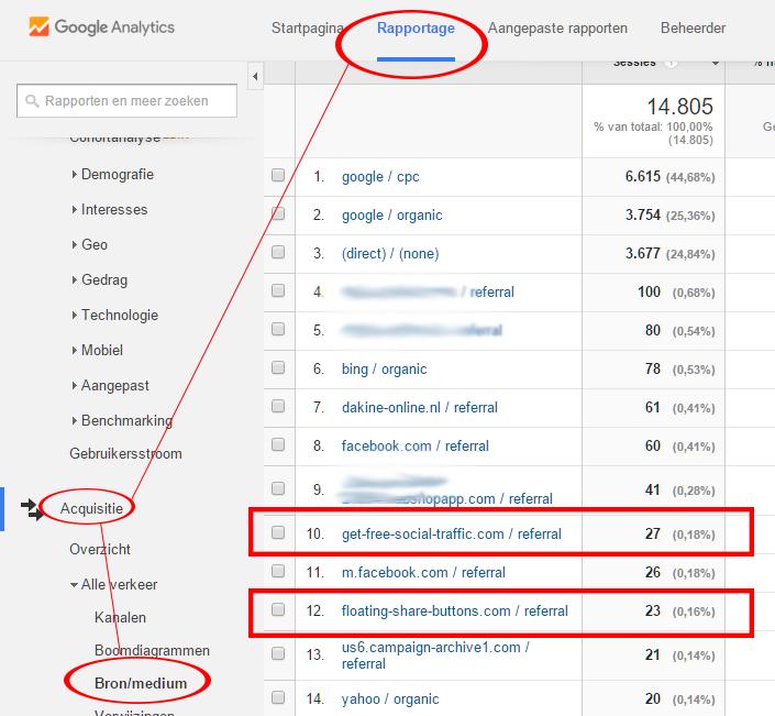 Analytics spam
