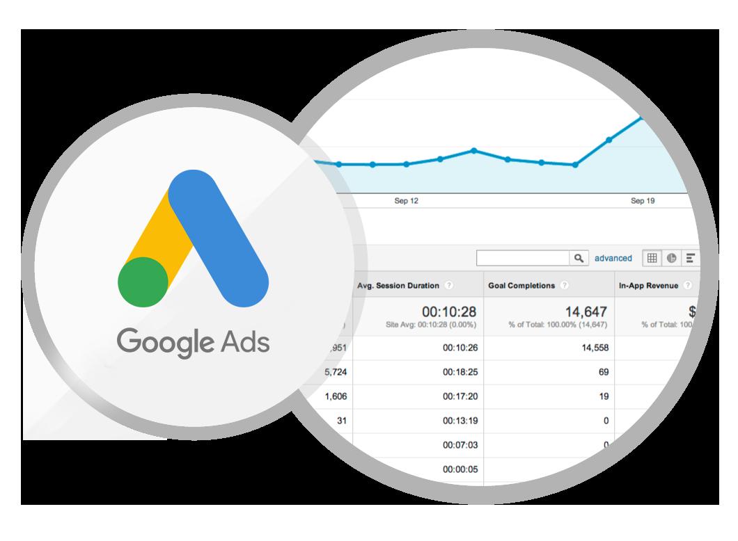 Google Ads Uitbesteden